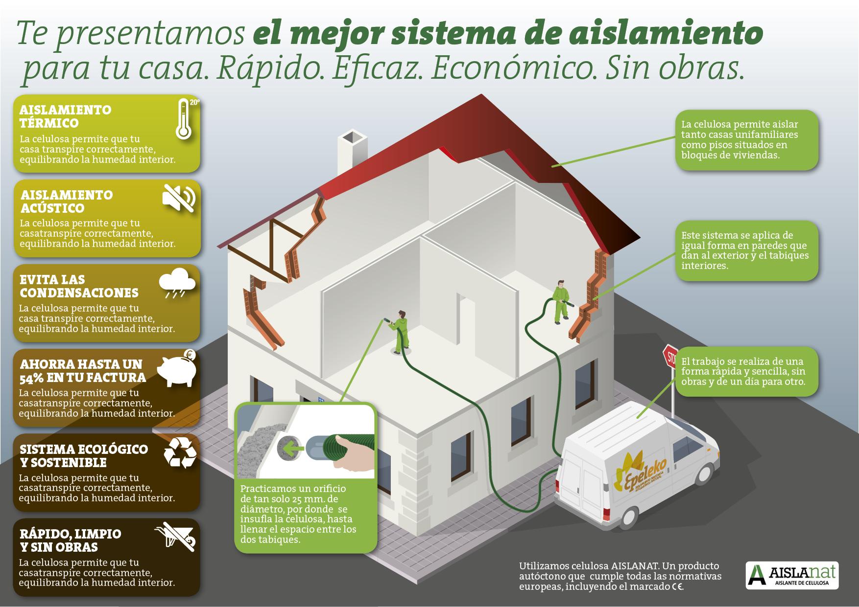 El mejor aislante termico fabulous otros temas en el blog - Cual es el mejor aislante termico ...