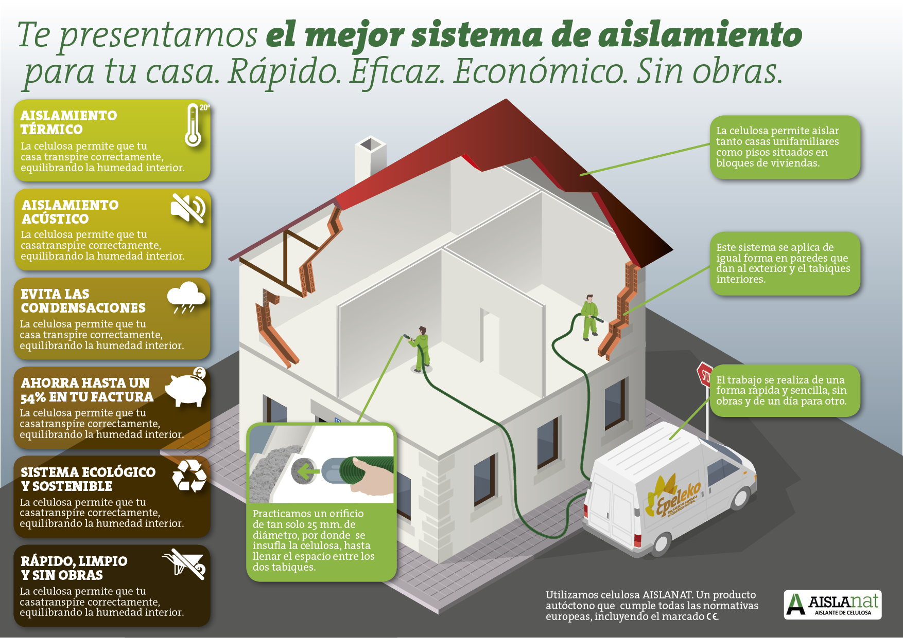 Mejor aislante termico para paredes beautiful el - Mejor aislante termico paredes ...